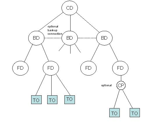 3 3 interconnection of subsystems